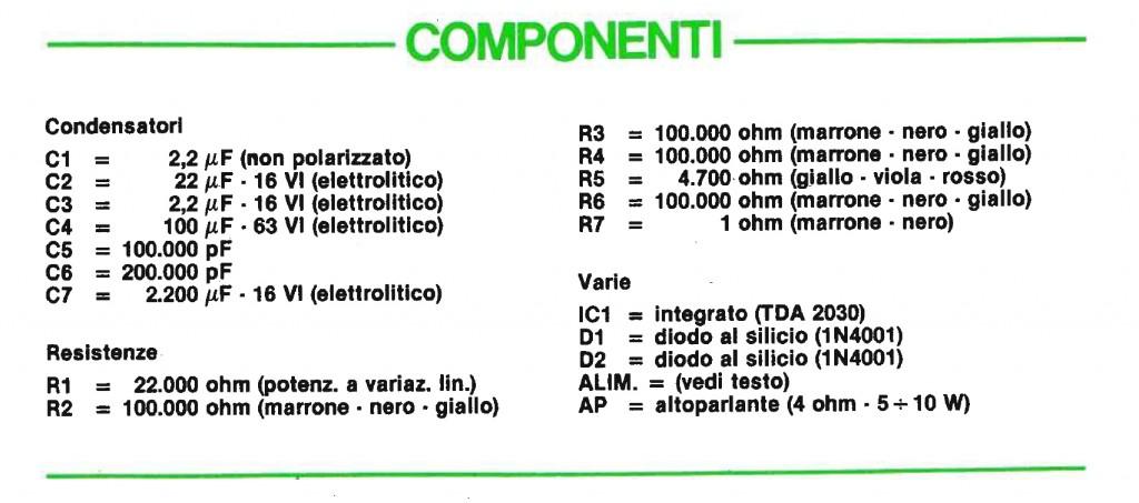 Componenti amp BF