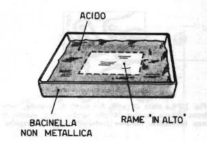 Immersione basetta in acido